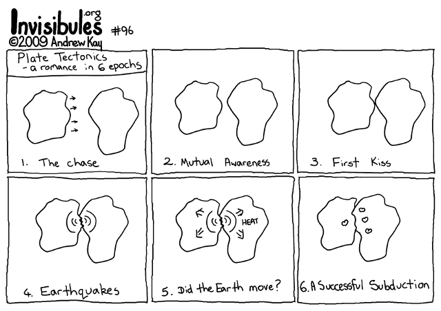 #96 Plate Tectonics