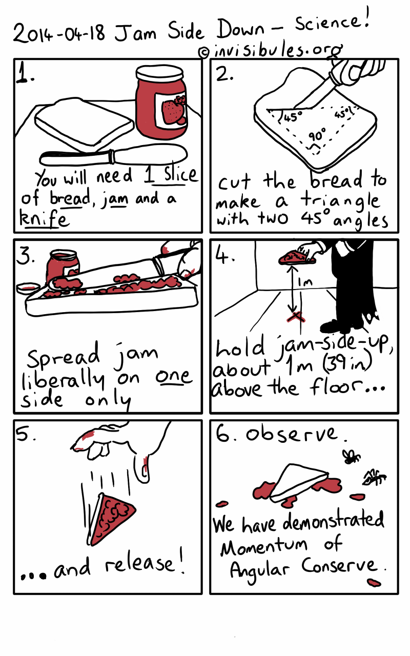 2014-04-18 Jam side down — Science!